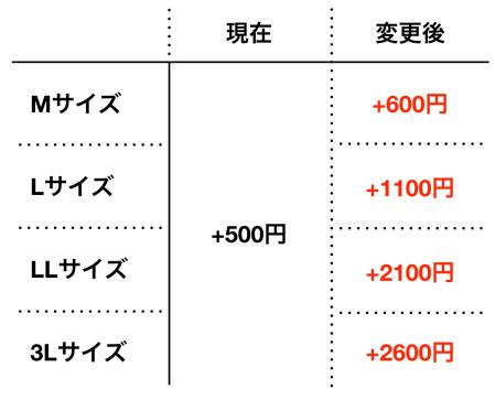 d77a4295-13d8-4626-b116-5b248820a1c2