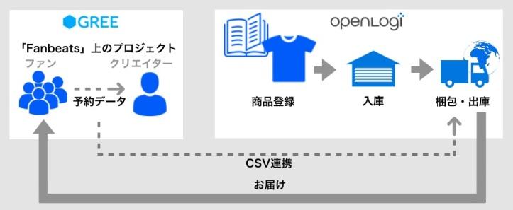 yahoo連携リリース_のコピー__1__key.jpg